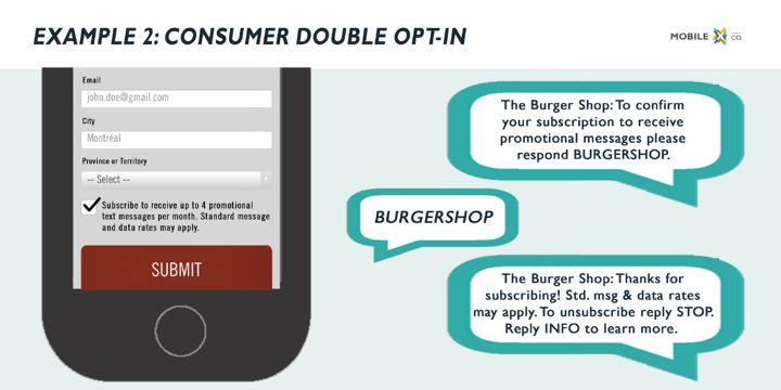 Consumer Double Opt-In