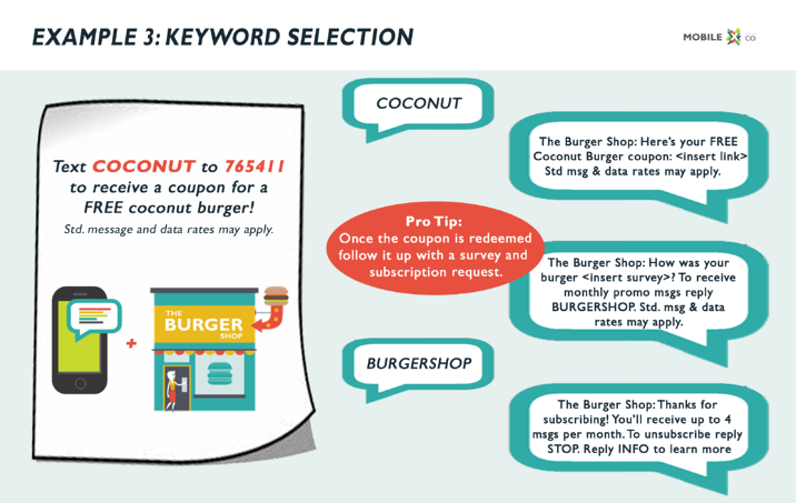 SMS Best Practice Keyword Selection